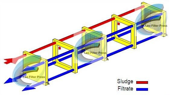 Filter Press Plate Plate And Frame Filter Plate And Frame